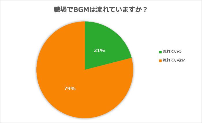 BGM_1
