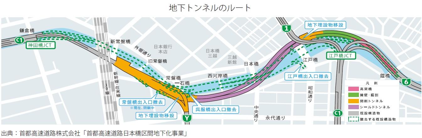 地下トンネルのルート