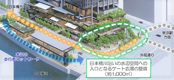 水辺空間とゲート広場のイメージ