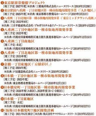 Yaesu202108_04